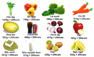 how many caliories in a weight loss diet