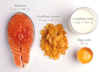9 Types of Healthy Foods Rich in Vitamin D