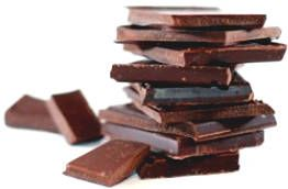 Black Chocolate & 7 Great Health Benefits Proven